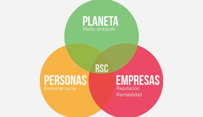 Por qué implementar acciones de comunicación RSC