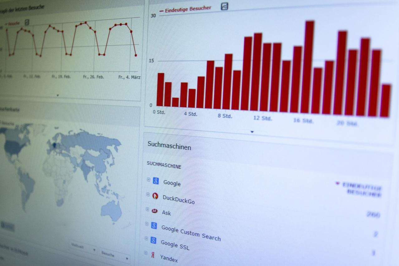 Qué es Business Intelligence y qué puede hacer por tu negocio